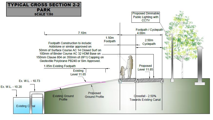 Cross Section adacent to Whitworth Road 2 – IrishCycle com